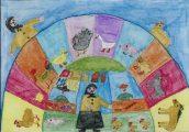 Lakatos Bence: Illusztráció a Kitrákotty című népdalhoz / gyermekrajz