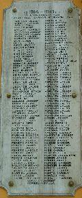 Az I. vh. hősi hallottainak emléktáblája (Sárvár) (fotó: Őszik Antal)